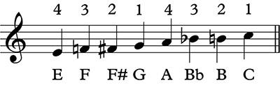 Music notation.